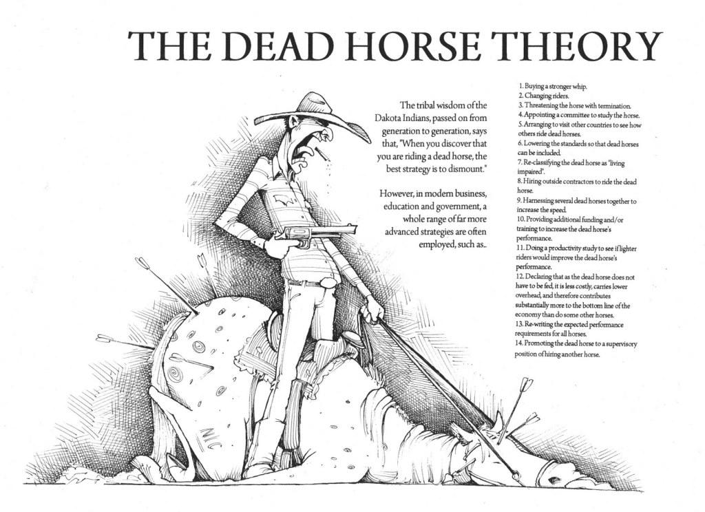 Productanalyse: De theorie van het dode paard